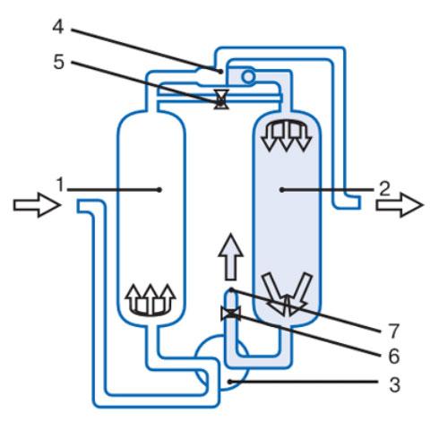 Влагоотделители воздуха для компрессора своими руками